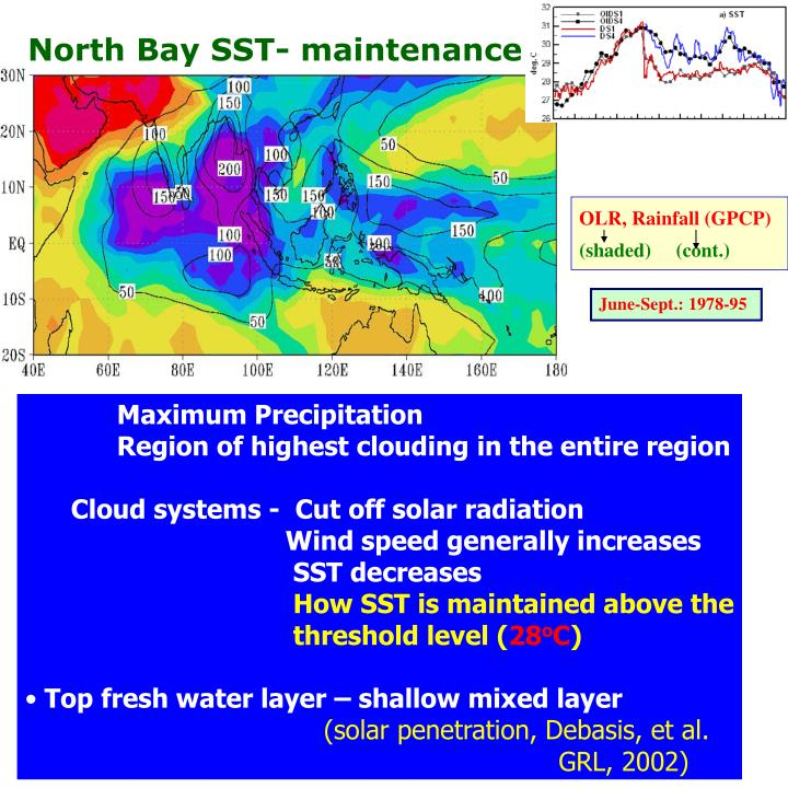 North Bay SST- maintenance