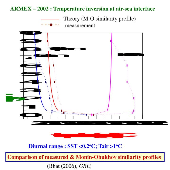 ARMEX – 2002 : Temperature inversion at air-sea interface