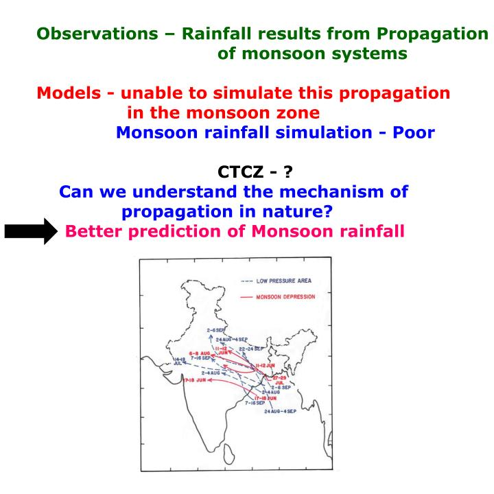 Observations – Rainfall results from Propagation