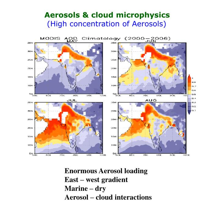 Aerosols & cloud microphysics