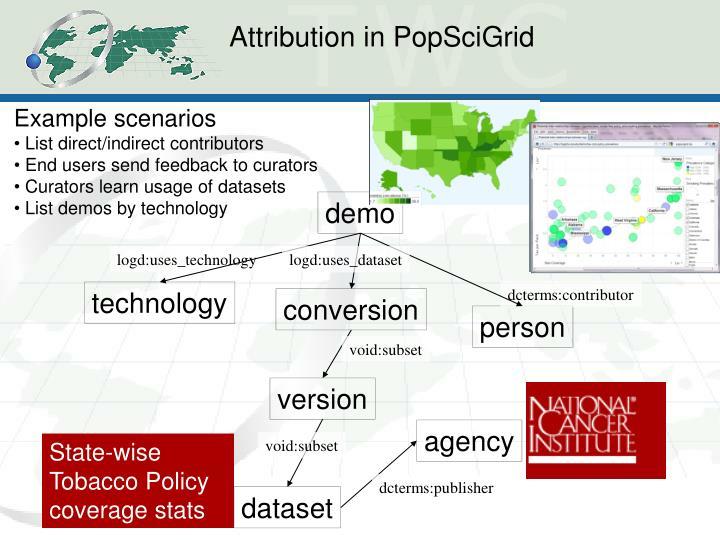 Attribution in PopSciGrid
