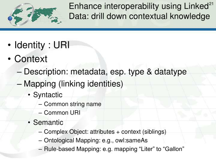 Enhance interoperability using Linked Data: drill down contextual knowledge