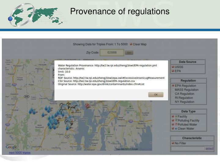 Provenance of regulations