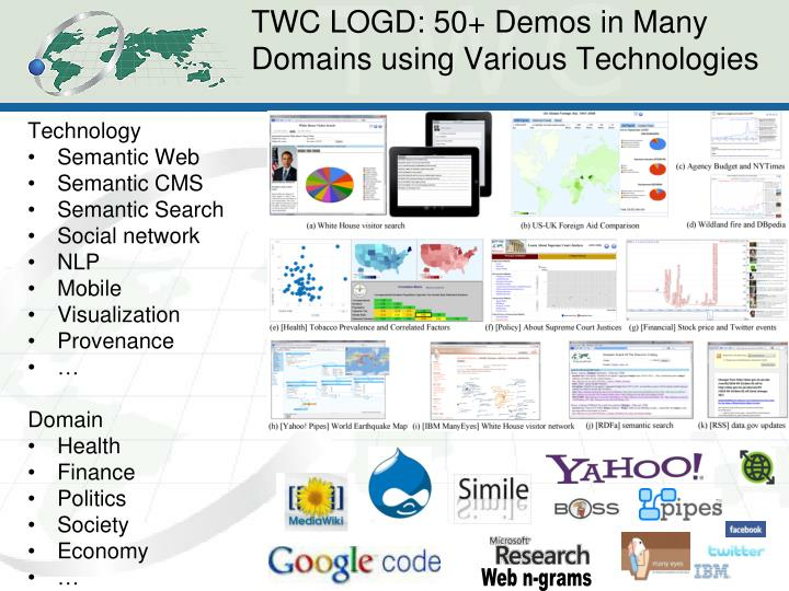 TWC LOGD: 50+ Demos in Many Domains using Various Technologies