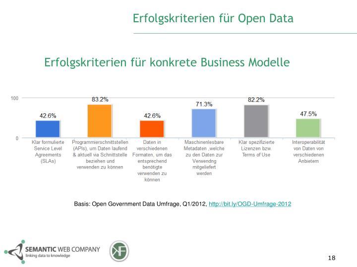 Erfolgskriterien für Open Data