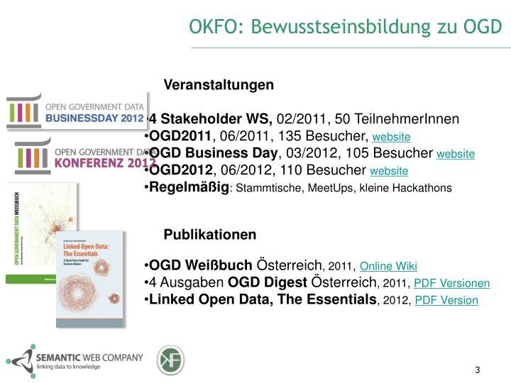 OKFO: Bewusstseinsbildung zu OGD