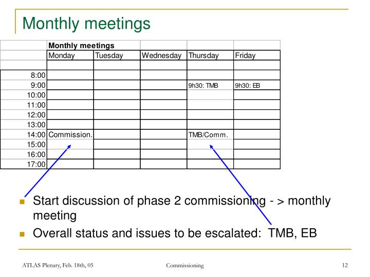 Monthly meetings