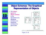 object schemas the graphical representation of objects1