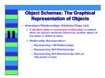 object schemas the graphical representation of objects3