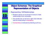 object schemas the graphical representation of objects4