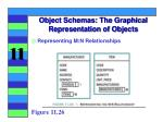 object schemas the graphical representation of objects5