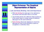 object schemas the graphical representation of objects7
