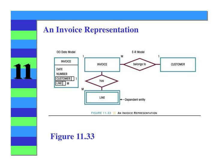 An Invoice Representation