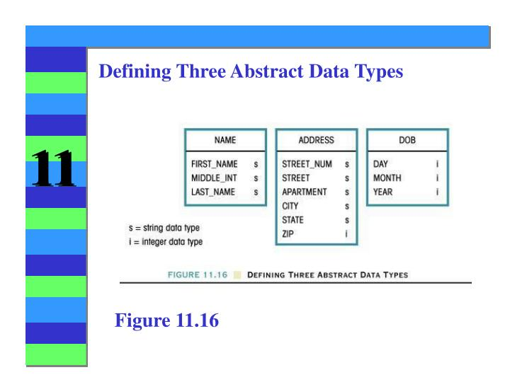 Defining Three Abstract Data Types
