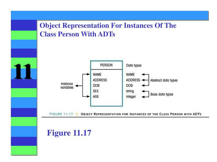 Object Representation For Instances Of The