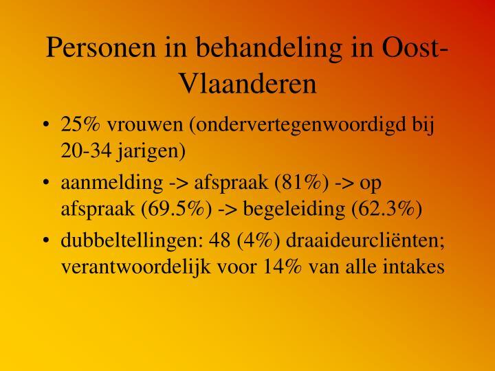 Personen in behandeling in Oost-Vlaanderen