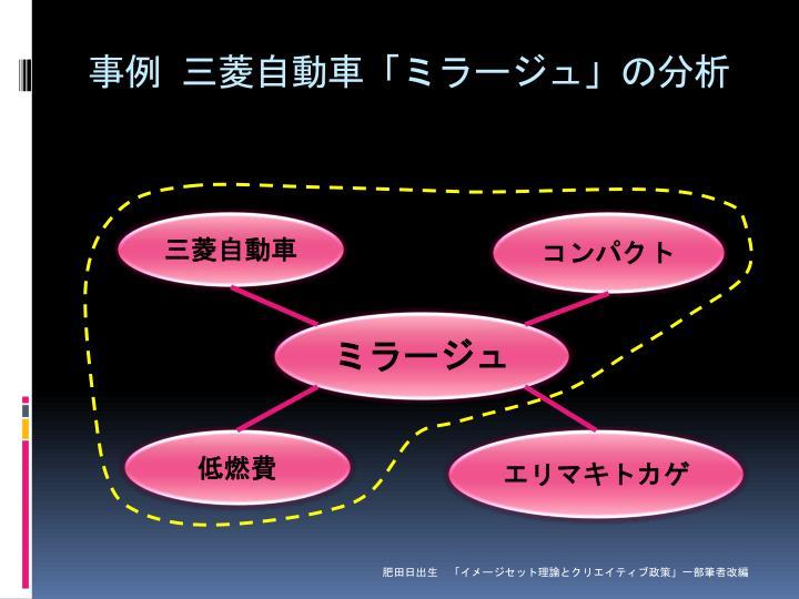 事例 三菱自動車「ミラージュ」の分析