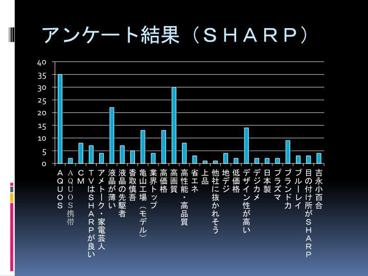 アンケート結果(SHARP)