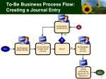 to be business process flow creating a journal entry