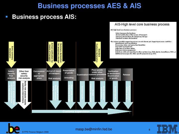 Business processes AES & AIS