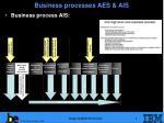 business processes aes ais