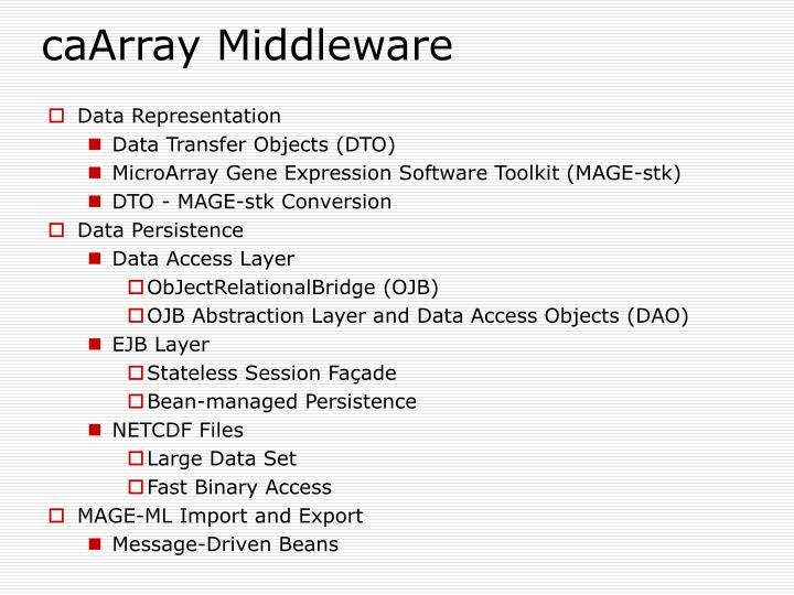 caArray Middleware