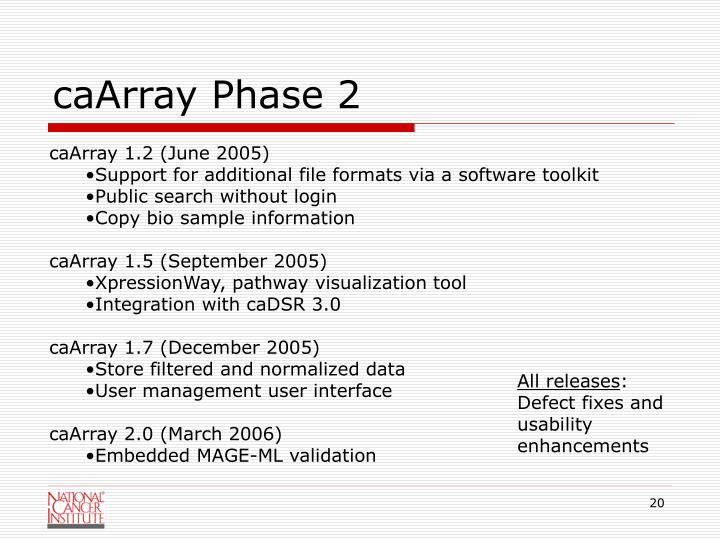 caArray Phase 2