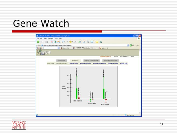 Gene Watch