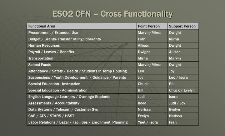 ESO2 CFN – Cross Functionality