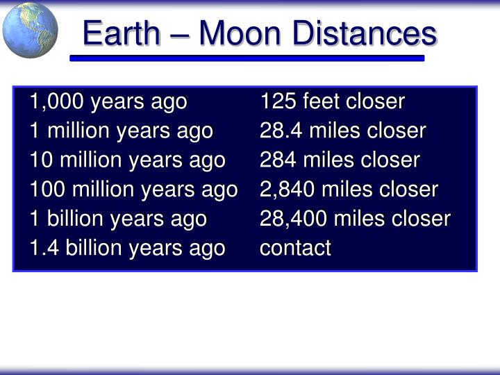 Earth – Moon Distances