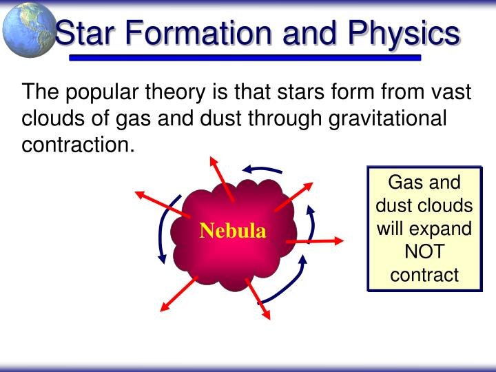 Star Formation and Physics