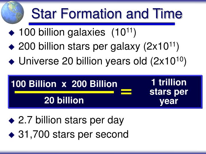 Star Formation and Time
