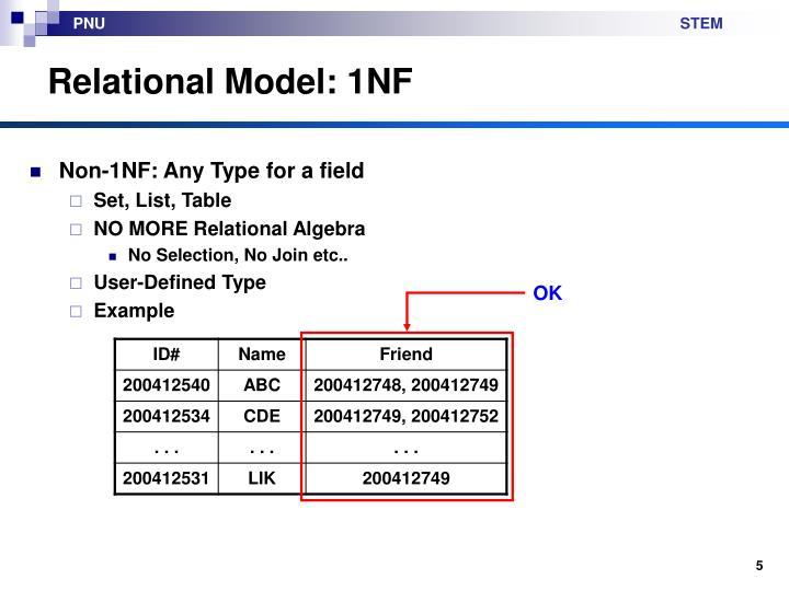 Relational Model: 1NF