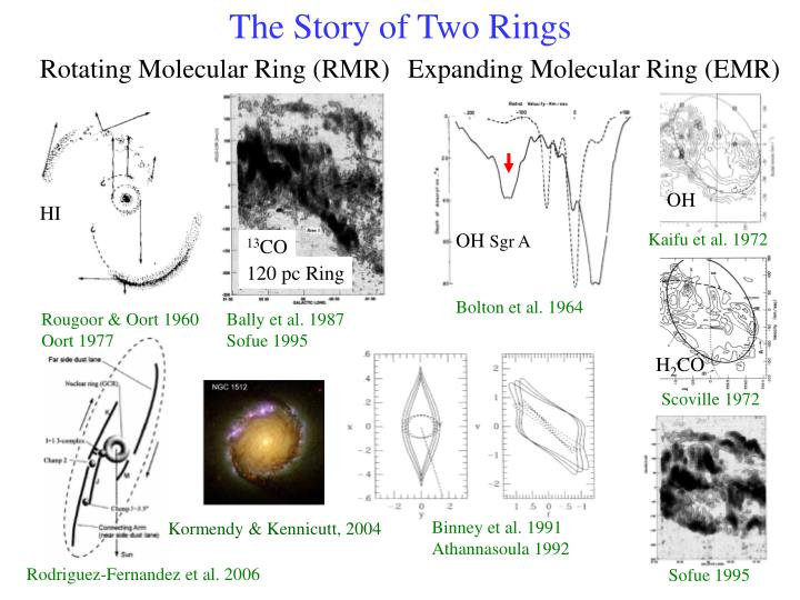 The Story of Two Rings