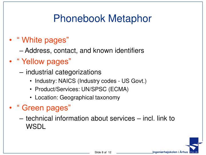 Phonebook Metaphor
