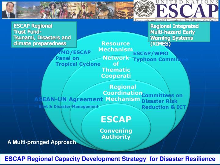ESCAP Regional