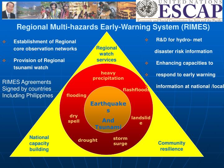 Regional Multi-hazards Early-Warning System (RIMES)