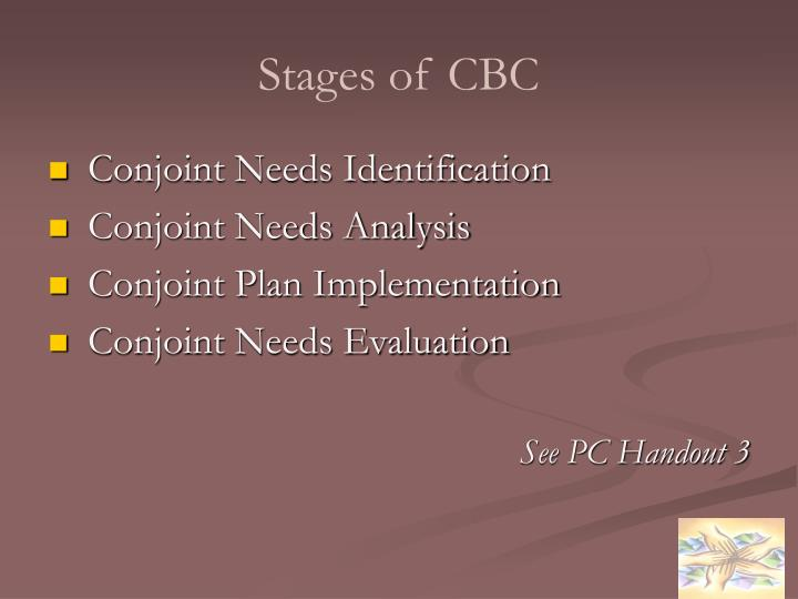 Stages of CBC
