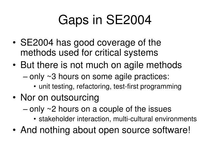 Gaps in SE2004