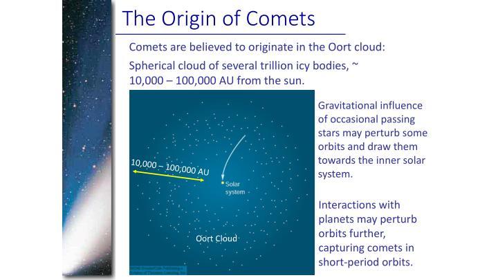 The Origin of Comets