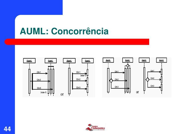 AUML: Concorrência