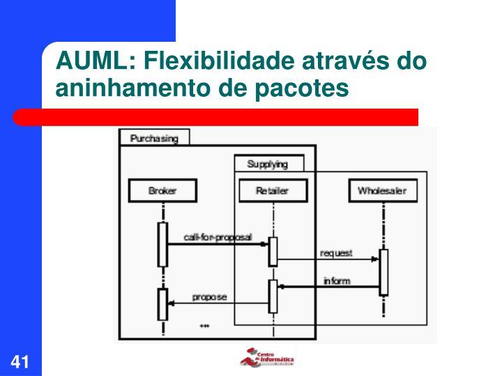 AUML: Flexibilidade através do aninhamento de pacotes