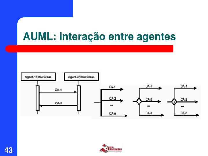 AUML: interação entre agentes