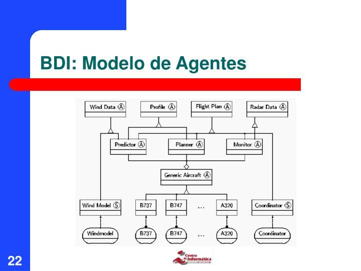 BDI: Modelo de Agentes