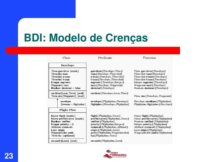 BDI: Modelo de Crenças