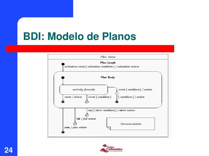 BDI: Modelo de Planos