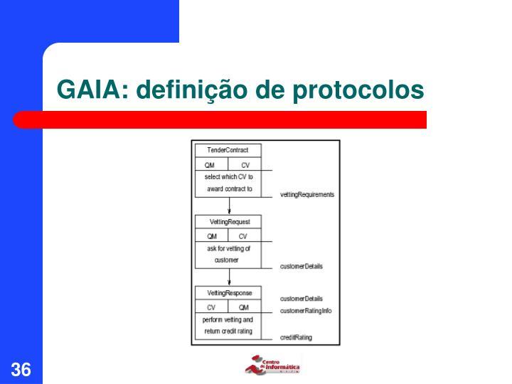 GAIA: definição de protocolos