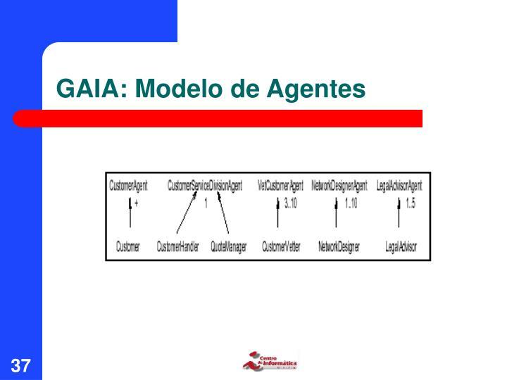 GAIA: Modelo de Agentes