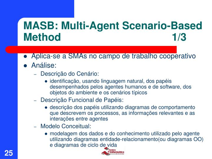 MASB: Multi-Agent Scenario-Based Method1/3