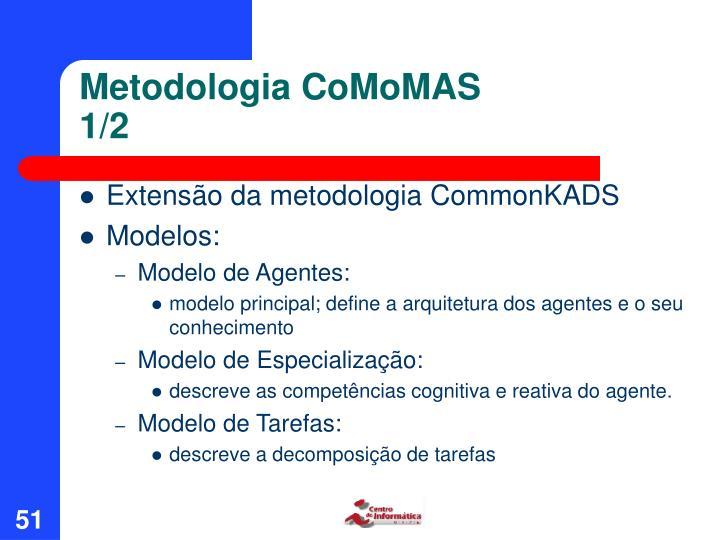 Metodologia CoMoMAS